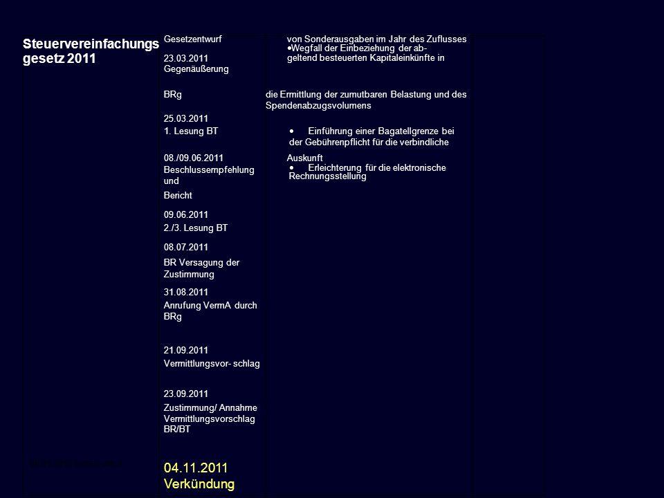 06.01.2012 Seite 8 von 8 Steuervereinfachungs gesetz 2011 Gesetzentwurf 23.03.2011 Gegenäußerung von Sonderausgaben im Jahr des Zuflusses Wegfall der