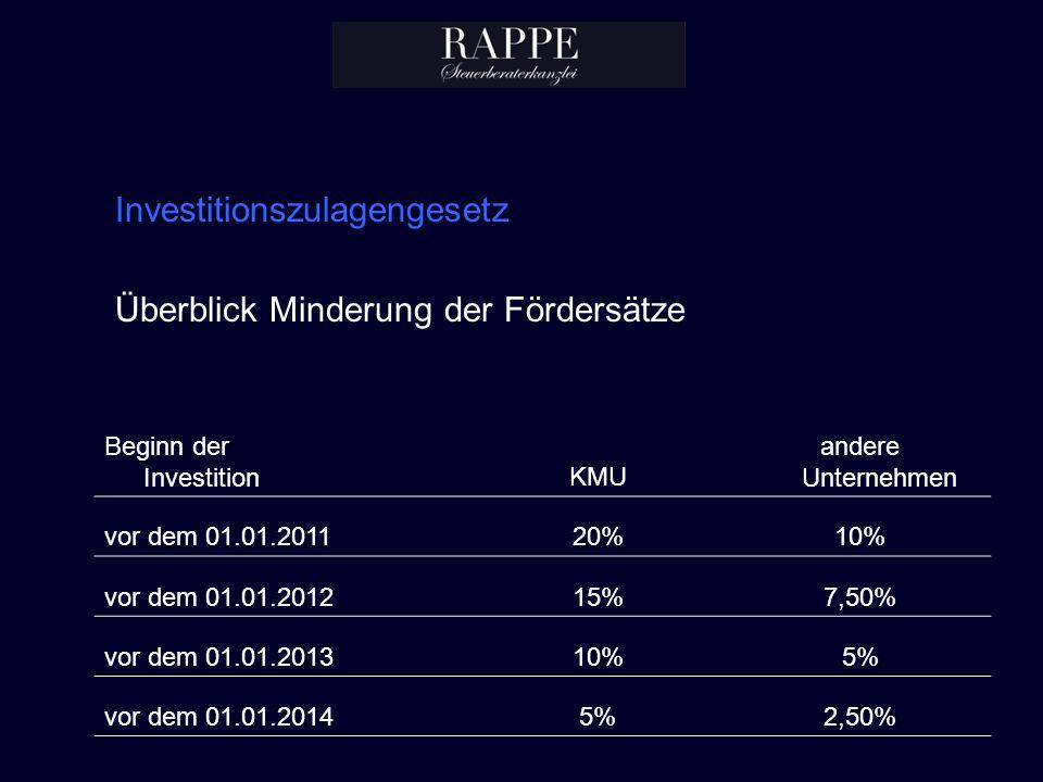 Investitionszulagengesetz Überblick Minderung der Fördersätze Beginn der InvestitionKMU andere Unternehmen vor dem 01.01.201120%10% vor dem 01.01.2012