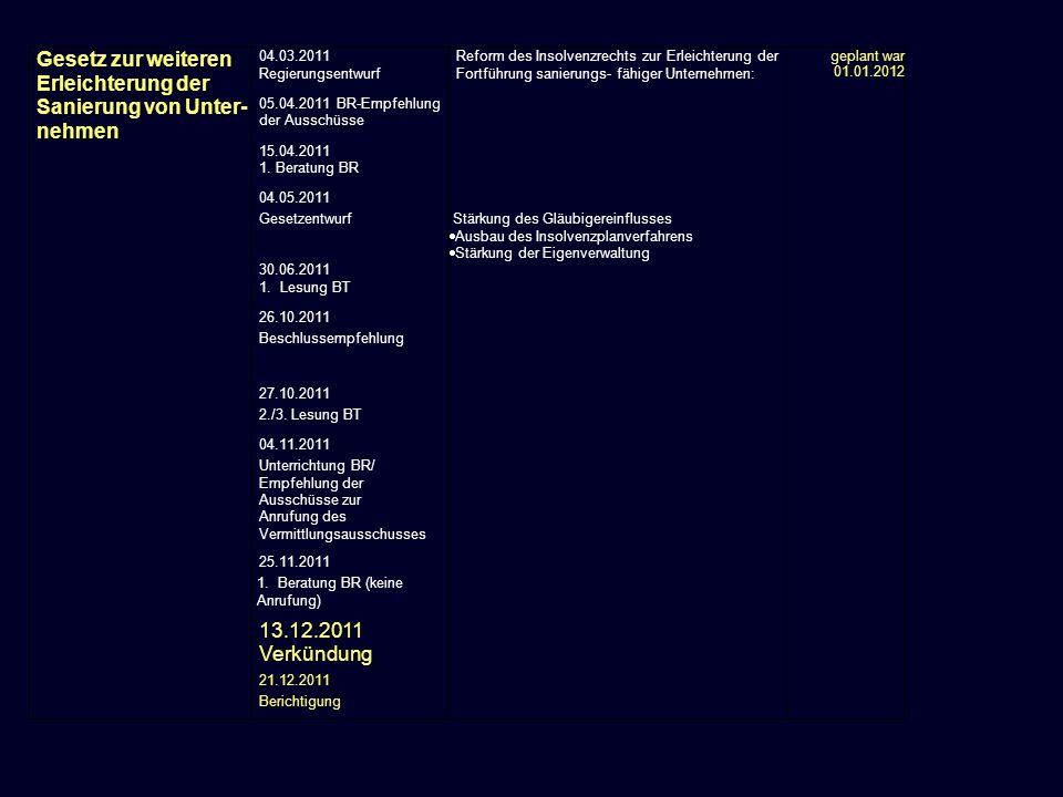 Gesetz zur weiteren Erleichterung der Sanierung von Unter- nehmen 04.03.2011 Regierungsentwurf 05.04.2011 BR-Empfehlung der Ausschüsse Reform des Inso