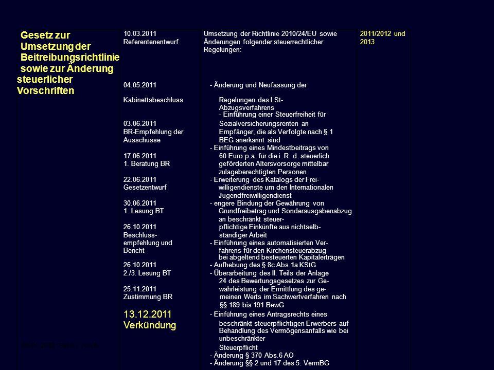 06.01.2012 Seite 7 von 8 Gesetz zur Umsetzung der Beitreibungsrichtlinie sowie zur Änderung 10.03.2011 Referentenentwurf Umsetzung der Richtlinie 2010
