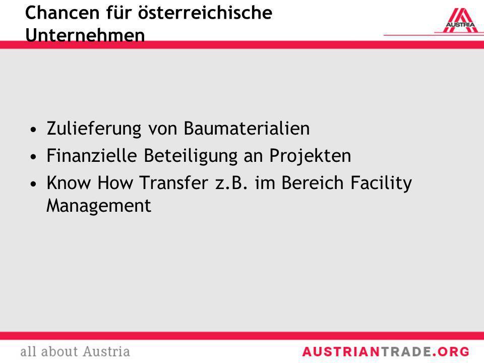 Chancen für österreichische Unternehmen Zulieferung von Baumaterialien Finanzielle Beteiligung an Projekten Know How Transfer z.B. im Bereich Facility