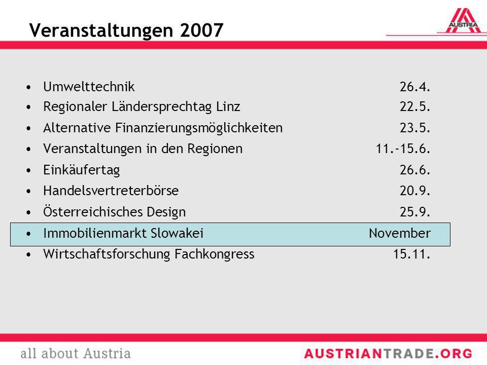 Veranstaltungen 2007 Umwelttechnik 26.4. Regionaler Ländersprechtag Linz 22.5. Alternative Finanzierungsmöglichkeiten 23.5. Veranstaltungen in den Reg