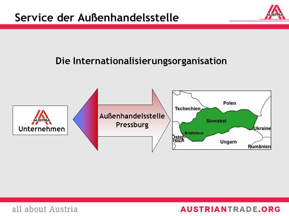 Service der Außenhandelsstelle Unternehmen Außenhandelsstelle Pressburg Die Internationalisierungsorganisation