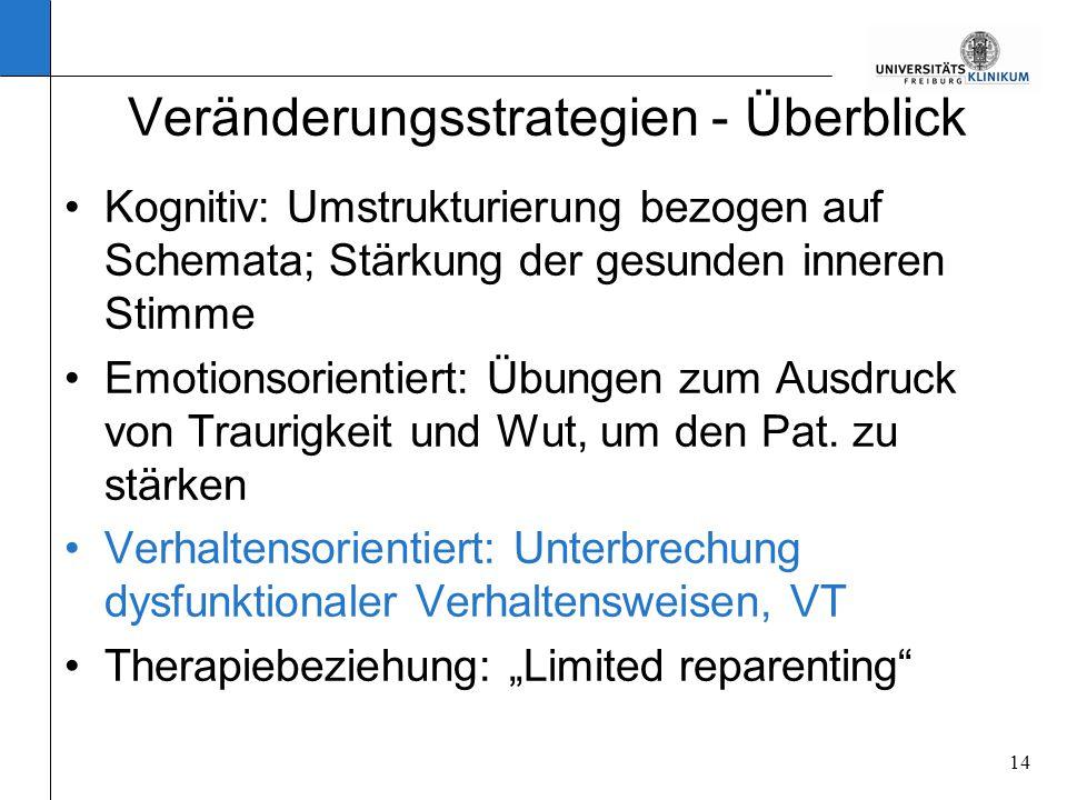 14 Veränderungsstrategien - Überblick Kognitiv: Umstrukturierung bezogen auf Schemata; Stärkung der gesunden inneren Stimme Emotionsorientiert: Übunge