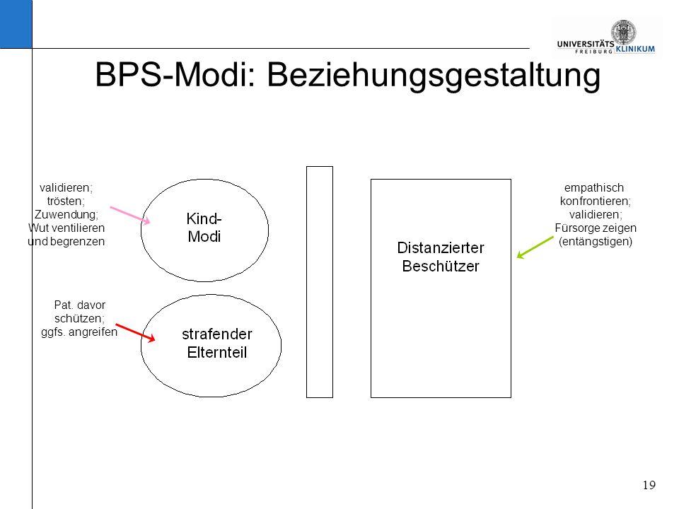 19 BPS-Modi: Beziehungsgestaltung validieren; trösten; Zuwendung; Wut ventilieren und begrenzen Pat. davor schützen; ggfs. angreifen empathisch konfro