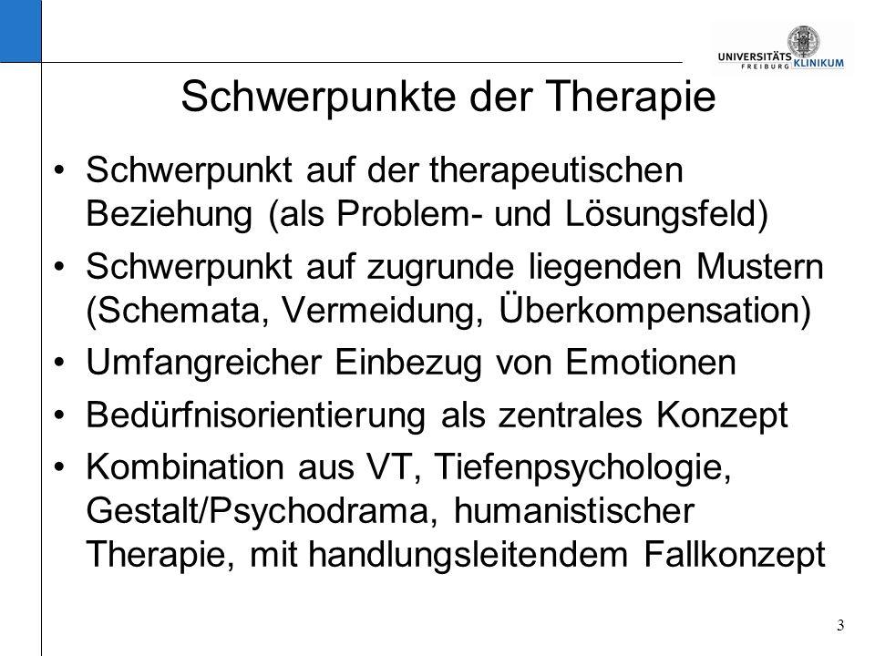 3 Schwerpunkte der Therapie Schwerpunkt auf der therapeutischen Beziehung (als Problem- und Lösungsfeld) Schwerpunkt auf zugrunde liegenden Mustern (S