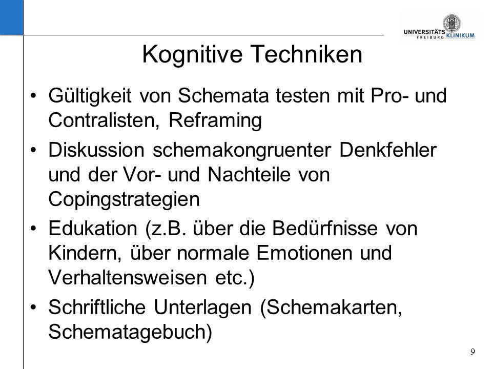 9 Kognitive Techniken Gültigkeit von Schemata testen mit Pro- und Contralisten, Reframing Diskussion schemakongruenter Denkfehler und der Vor- und Nac