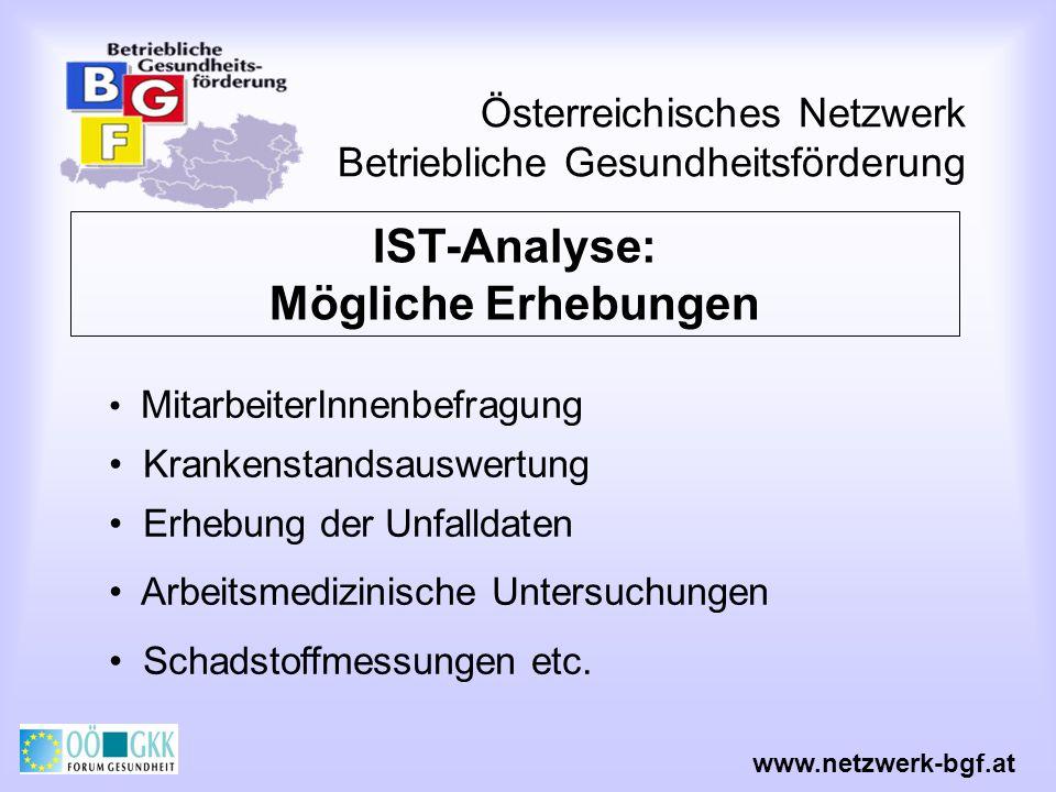 Österreichisches Netzwerk Betriebliche Gesundheitsförderung www.netzwerk-bgf.at IST-Analyse: Mögliche Erhebungen MitarbeiterInnenbefragung Krankenstan