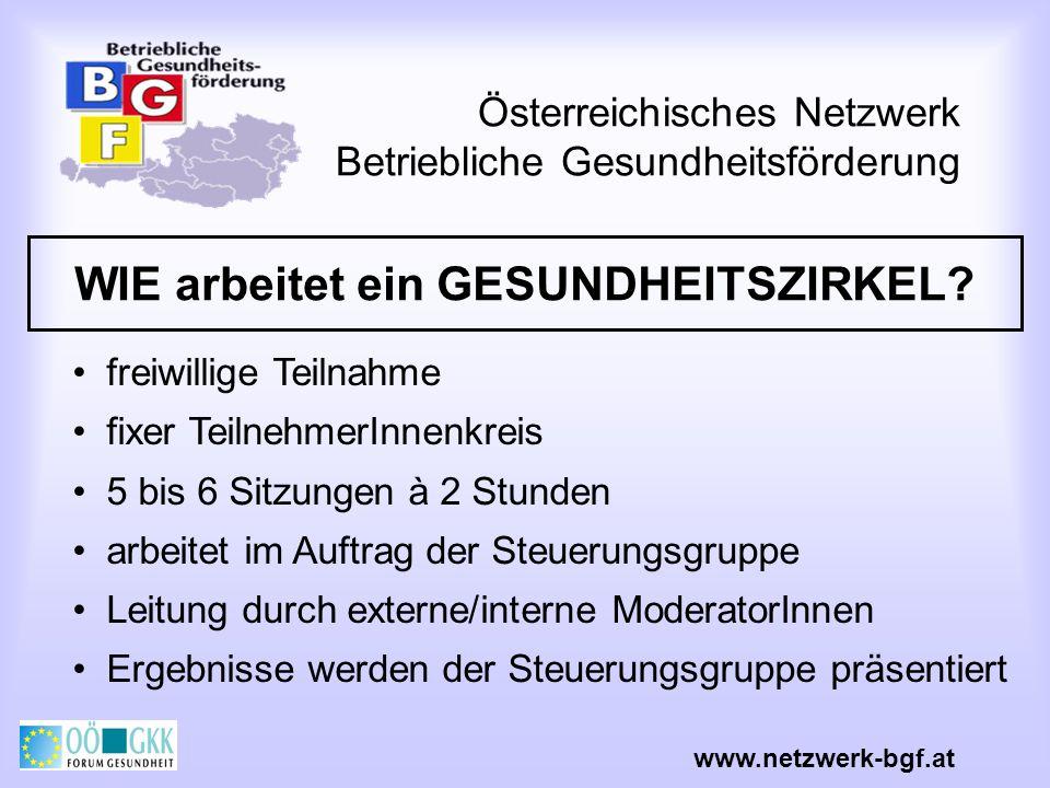Österreichisches Netzwerk Betriebliche Gesundheitsförderung WIE arbeitet ein GESUNDHEITSZIRKEL? www.netzwerk-bgf.at freiwillige Teilnahme fixer Teilne