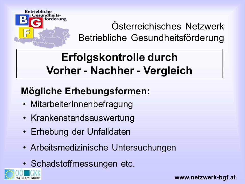 Österreichisches Netzwerk Betriebliche Gesundheitsförderung www.netzwerk-bgf.at Erfolgskontrolle durch Vorher - Nachher - Vergleich MitarbeiterInnenbe