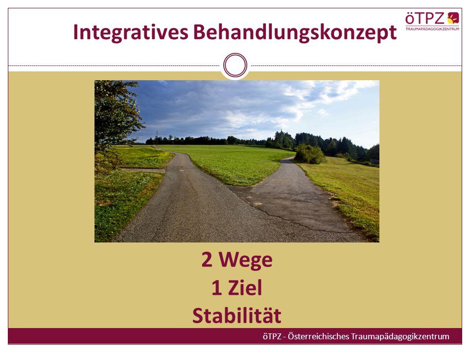 Integratives Behandlungskonzept öTPZ - Österreichisches Traumapädagogikzentrum 2 Wege 1 Ziel Stabilität
