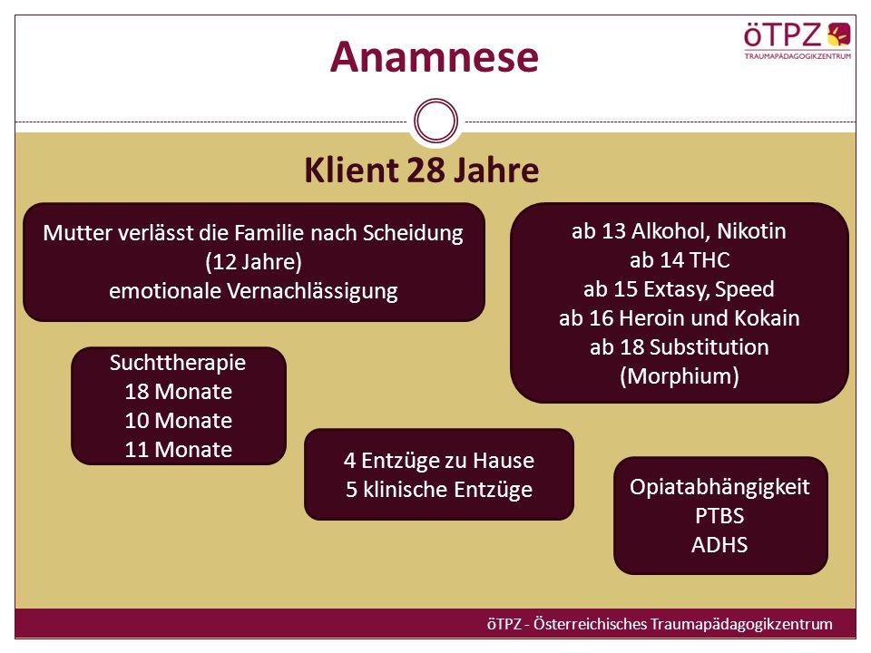 Anamnese öTPZ - Österreichisches Traumapädagogikzentrum Klient 28 Jahre Opiatabhängigkeit PTBS ADHS Mutter verlässt die Familie nach Scheidung (12 Jah
