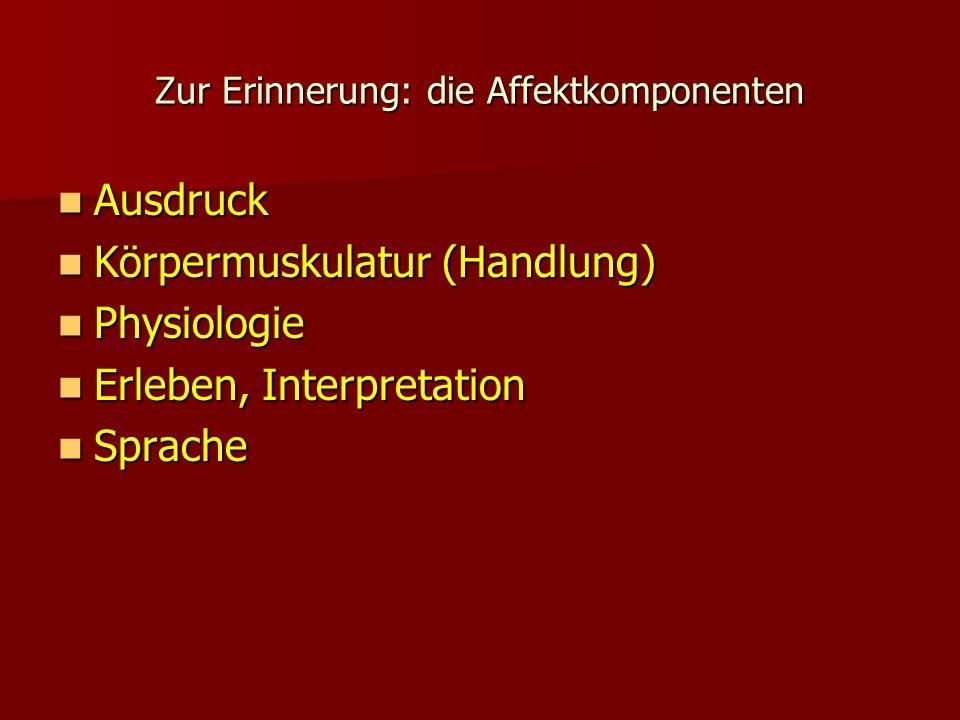 Zur Erinnerung: die Affektkomponenten Ausdruck Ausdruck Körpermuskulatur (Handlung) Körpermuskulatur (Handlung) Physiologie Physiologie Erleben, Inter