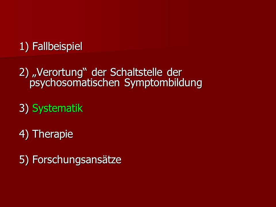 1) Fallbeispiel 2) Verortung der Schaltstelle der psychosomatischen Symptombildung 3) Systematik 4) Therapie 5) Forschungsansätze
