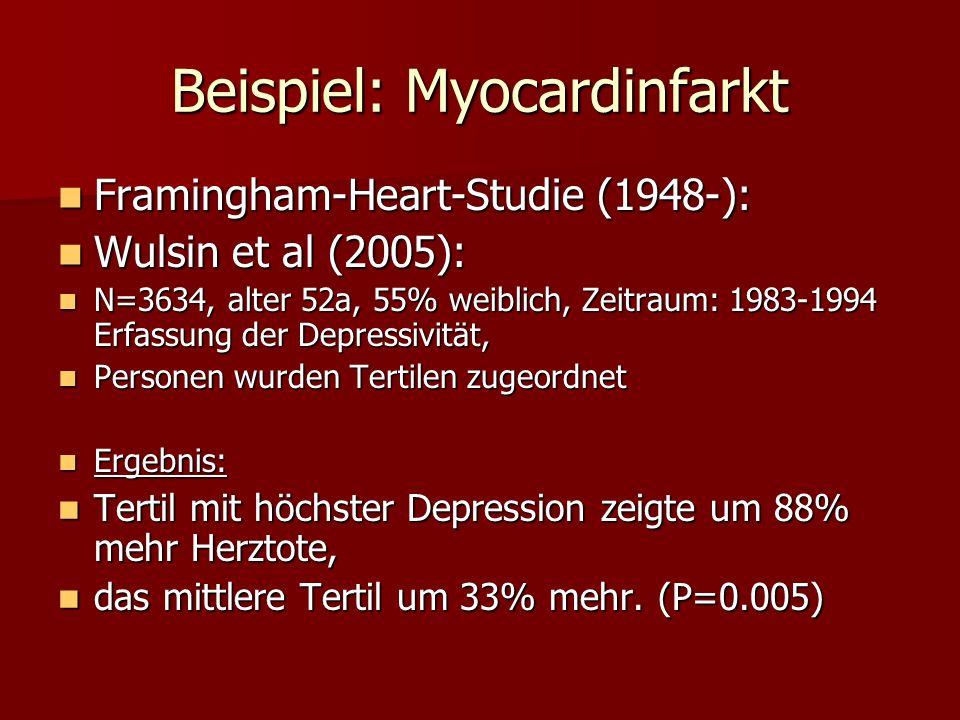 Beispiel: Myocardinfarkt Framingham-Heart-Studie (1948-): Framingham-Heart-Studie (1948-): Wulsin et al (2005): Wulsin et al (2005): N=3634, alter 52a