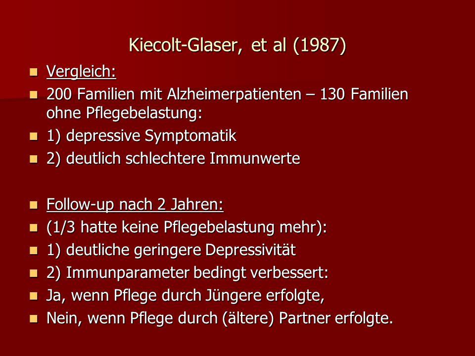 Kiecolt-Glaser, et al (1987) Vergleich: Vergleich: 200 Familien mit Alzheimerpatienten – 130 Familien ohne Pflegebelastung: 200 Familien mit Alzheimer