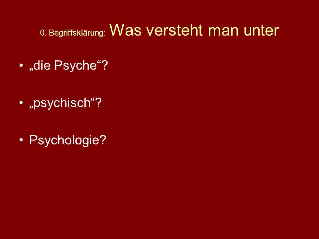 0. Begriffsklärung 1. Rolle der Psychologie in der Medizin 2. Psychosomatik = die Einheit der Person 3. PatientInnenenkarrieren 4. Psychophysiologisch