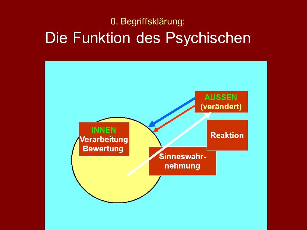 0. Begriffsklärung: Was ist also die Funktion psychischer Prozesse?