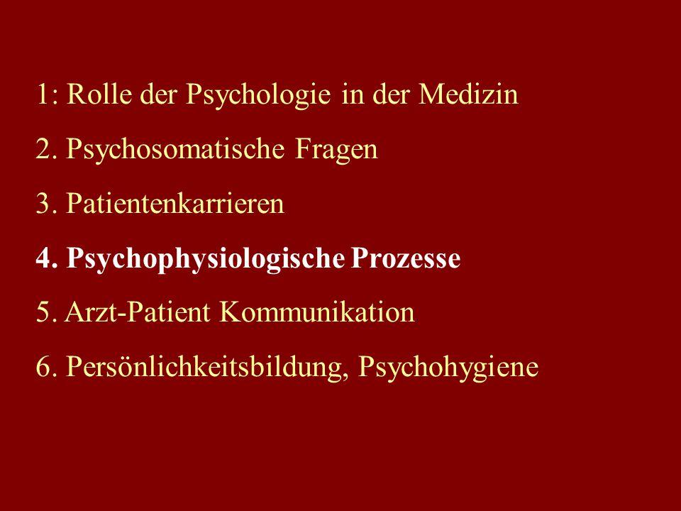 SymptomBDK (m/w) Durchschnitt6,3a78 (87/72) Magen-Darm9,4a125 Herz-Kreislauf6,4a 57 sonstige4,0a 74 Anorexie0,8a 9 Kropiunigg & Ringel, WiKliWo 99, 19