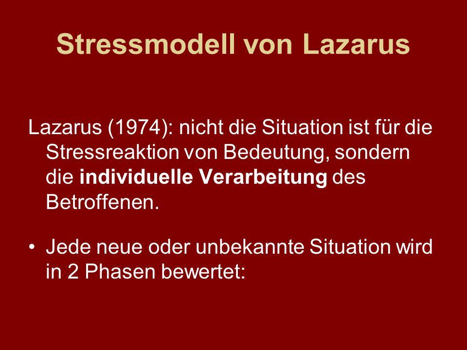 1. Das Stressmodell Eustress (Herausforderung) Distress (Überforderung) Entscheidend ist die individuelle Bewältigungskompetenz (coping ability)