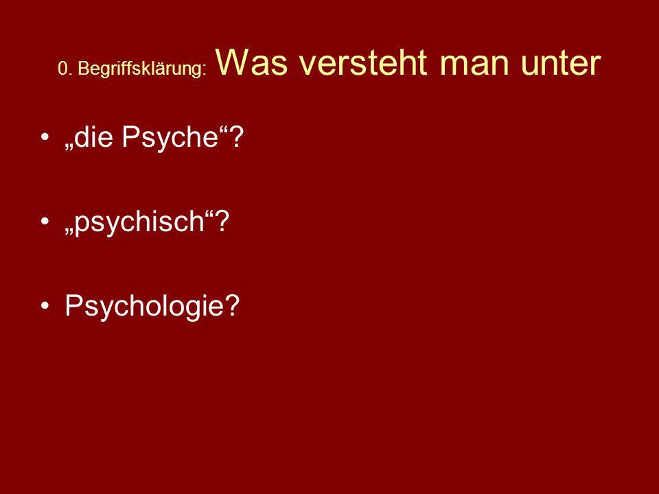 0. Begriffsklärung 1. Rolle der Psychologie in der Medizin 2. Psychosomatik = die Einheit der Person 3. Patientenkarrieren 4. Psychophysiologische Pro