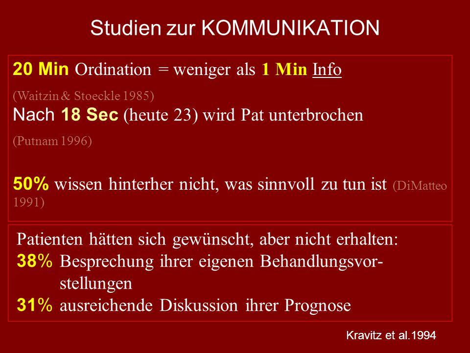 1: Rolle der Psychologie in der Medizin 2. Psychosomatische Fragen 3. Patientenkarrieren 4. Psychophysiologische Prozesse 5. Arzt-Patient Kommunikatio