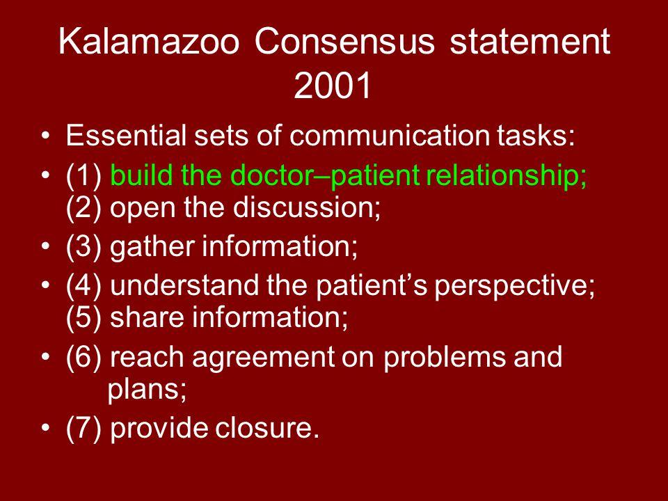 TORONTO CONSENSUS STATEMENT 3 GRUNDREGELN ZUR VERBESSERUNG DER KOMMUNIKATION MIT PATIENTEN Ermutigen, Bedenken zu äußern Wahrnehmung für Krankheit und
