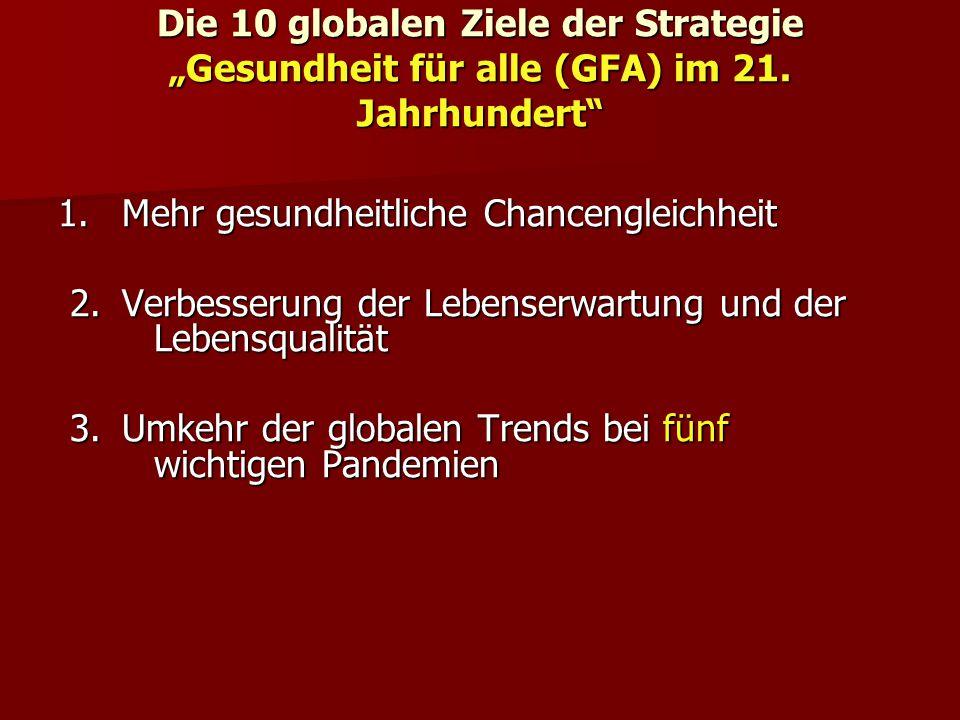 Die 10 globalen Ziele der Strategie Gesundheit für alle (GFA) im 21.