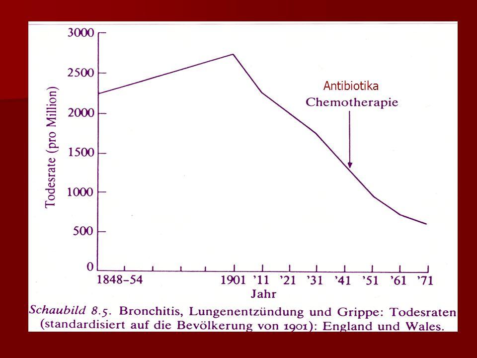 Thomas McKeown (1979): Thomas McKeown (1979): der Einfluss der klinischen der Einfluss der klinischen auf die Reduktion der Sterblichkeit liegt auf die Reduktion der Sterblichkeit liegt bei etwa .