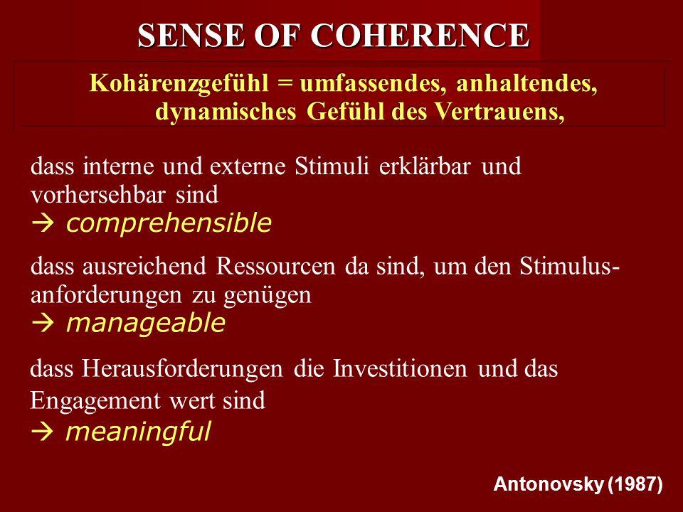 SENSE OF COHERENCE Kohärenzgefühl = umfassendes, anhaltendes, dynamisches Gefühl des Vertrauens, Kohärenzgefühl = umfassendes, anhaltendes, dynamische