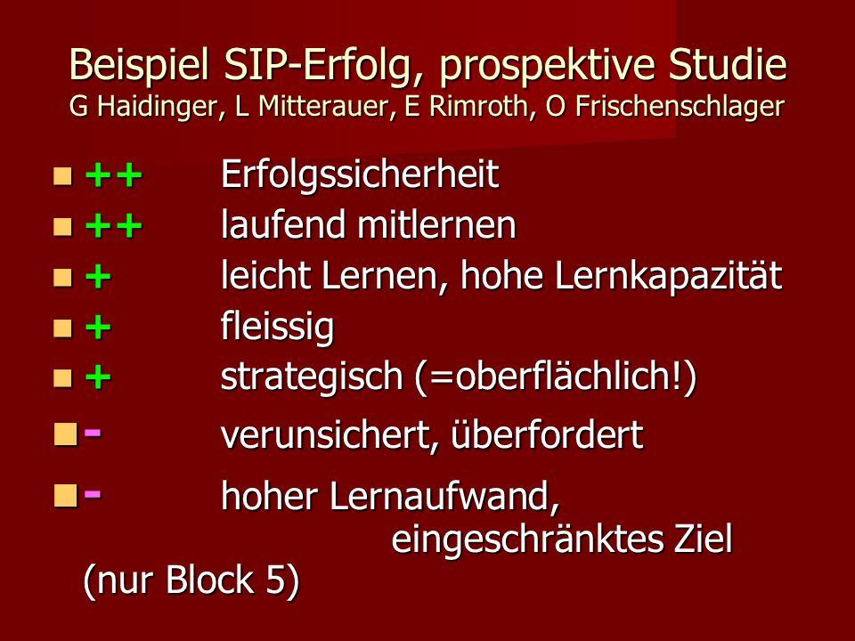 Beispiel SIP-Erfolg, prospektive Studie G Haidinger, L Mitterauer, E Rimroth, O Frischenschlager ++Erfolgssicherheit ++Erfolgssicherheit ++laufend mit