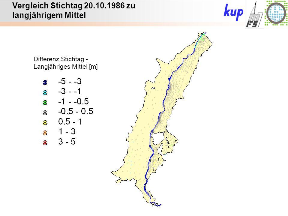Untersuchungsgebiet: Vergleich Stichtag 20.10.1986 zu langjährigem Mittel Differenz Stichtag - Langjähriges Mittel [m]