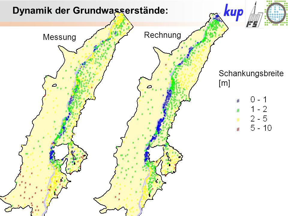 Untersuchungsgebiet: Dynamik der Grundwasserstände: Messung Rechnung Schankungsbreite [m]