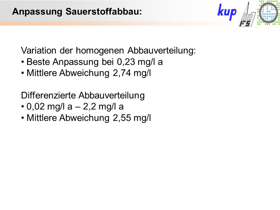 Untersuchungsgebiet: Anpassung Sauerstoffabbau: Variation der homogenen Abbauverteilung: Beste Anpassung bei 0,23 mg/l a Mittlere Abweichung 2,74 mg/l Differenzierte Abbauverteilung 0,02 mg/l a – 2,2 mg/l a Mittlere Abweichung 2,55 mg/l