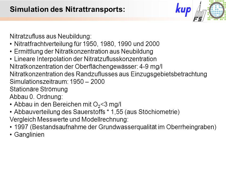 Untersuchungsgebiet: Simulation des Nitrattransports: Nitratzufluss aus Neubildung: Nitratfrachtverteilung für 1950, 1980, 1990 und 2000 Ermittlung de