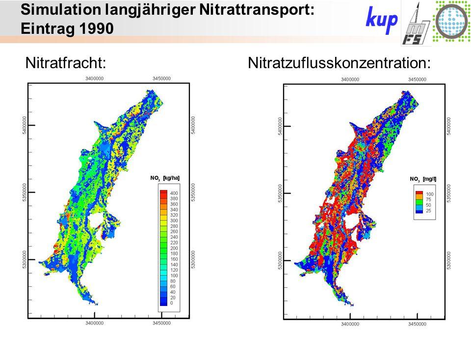 Untersuchungsgebiet: Simulation langjähriger Nitrattransport: Eintrag 1990 Nitratfracht:Nitratzuflusskonzentration: