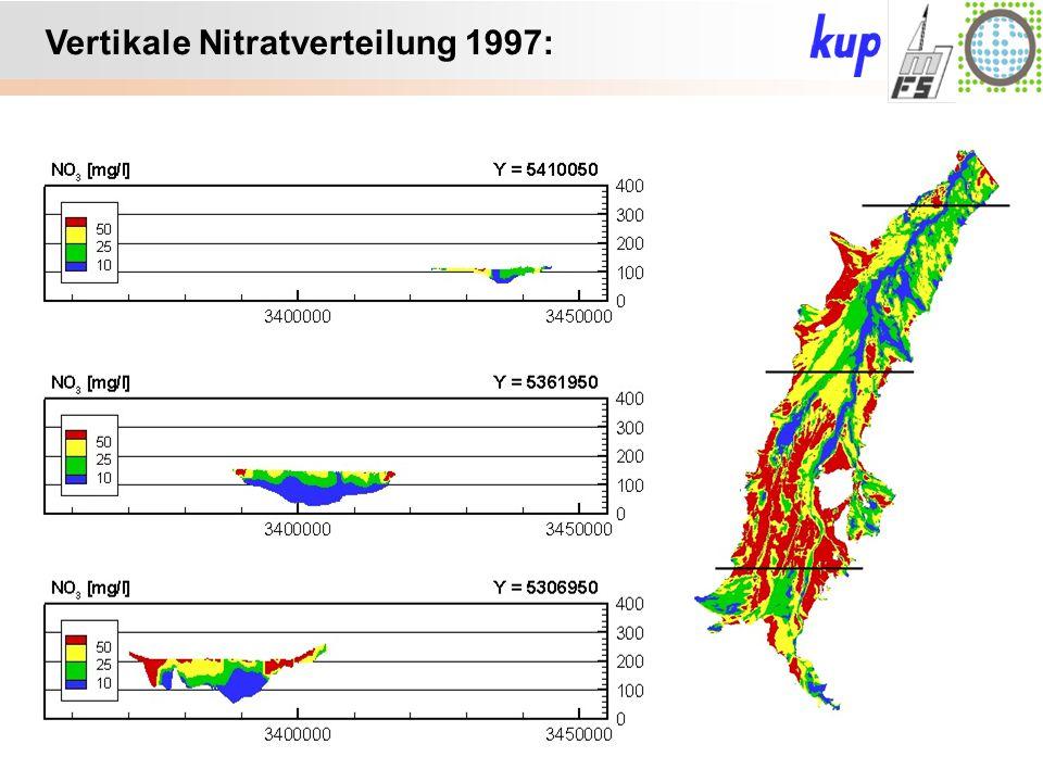 Untersuchungsgebiet: Vertikale Nitratverteilung 1997: