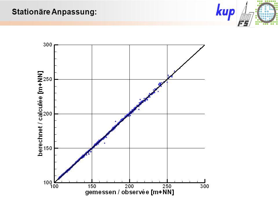 Untersuchungsgebiet: Durchlässigkeiten Modellschicht 5: Durchlässigkeit Modellschicht 5 Durchlässigkeit Untere Neuenburgformation (LGRB, BRGM) Durchlässigkeit [m/s]