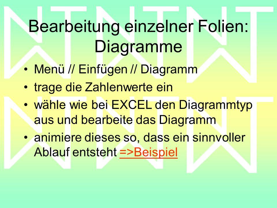 Bearbeitung einzelner Folien: Diagramme Menü // Einfügen // Diagramm trage die Zahlenwerte ein wähle wie bei EXCEL den Diagrammtyp aus und bearbeite das Diagramm animiere dieses so, dass ein sinnvoller Ablauf entsteht =>Beispiel=>Beispiel