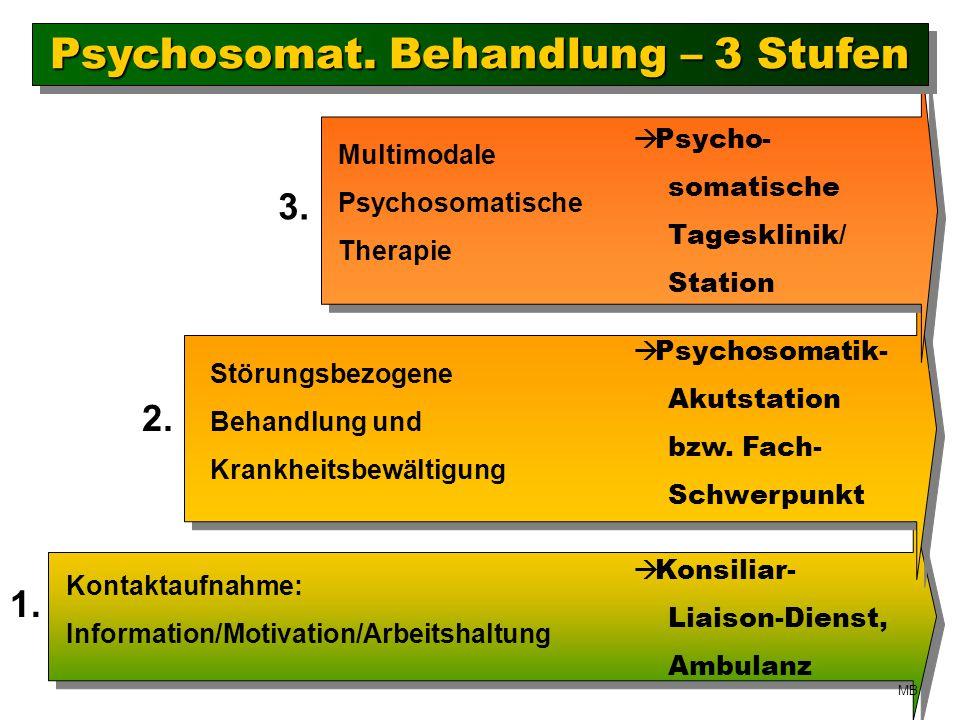 Kontaktaufnahme: Information/Motivation/Arbeitshaltung Psychosomatik- Akutstation bzw.