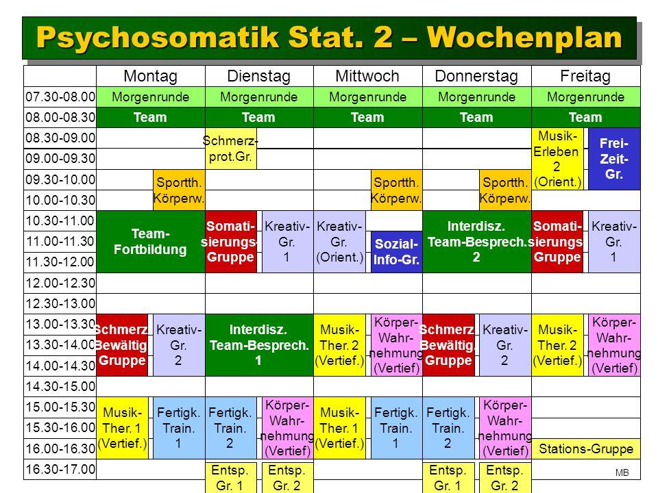 Psychosomatik Stat.