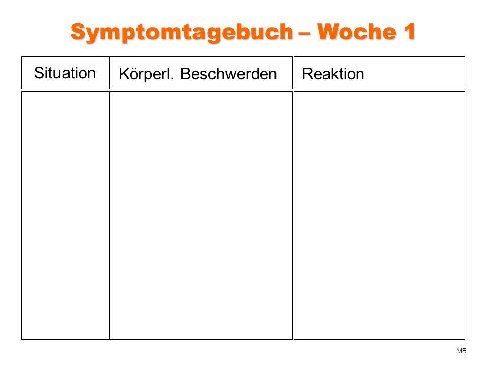Symptomtagebuch – Woche 1 Situation Körperl. BeschwerdenReaktion MB
