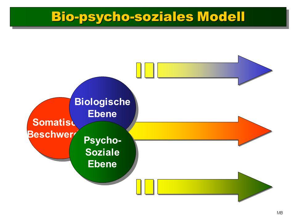 Somatische Beschwerden Somatische Beschwerden Biologische Ebene Biologische Ebene Psycho- Soziale Ebene Psycho- Soziale Ebene Bio-psycho-soziales Modell MB