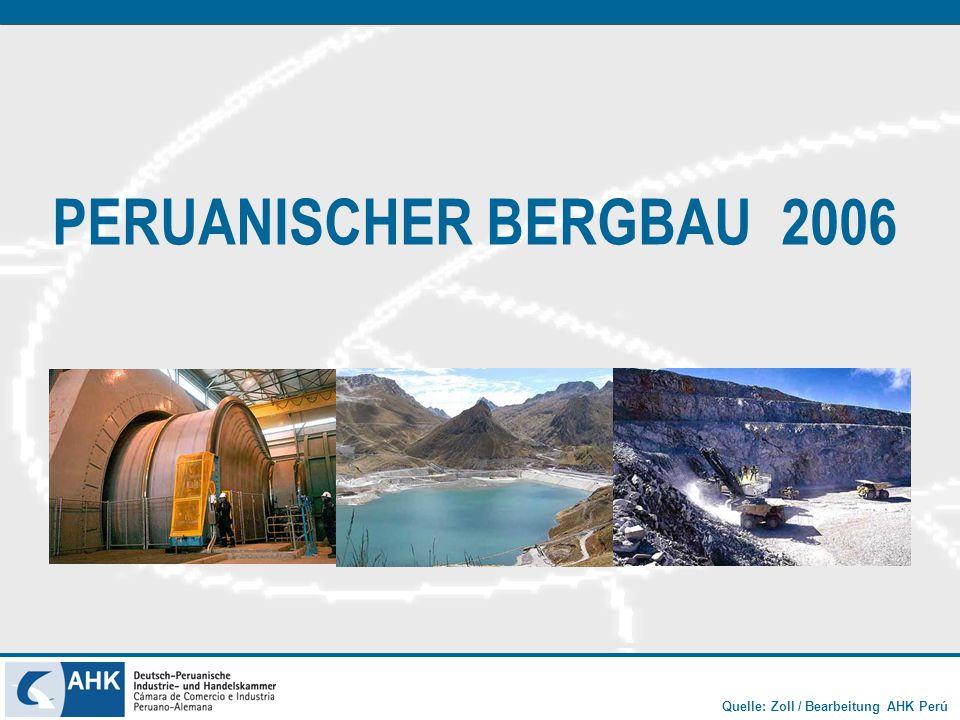 Quelle: Zoll / Bearbeitung AHK Perú Welt-Handelsbilanz (Mio. US$) 67%