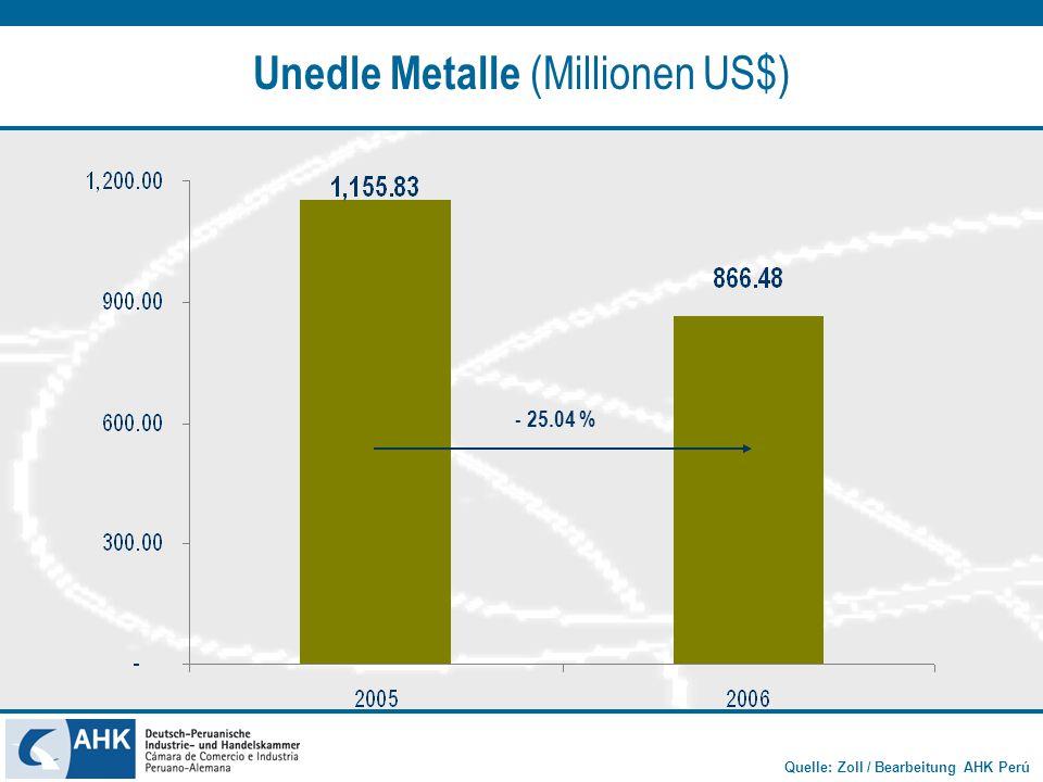 Quelle: Zoll / Bearbeitung AHK Perú Unedle Metalle (Millionen US$) - 25.04 %