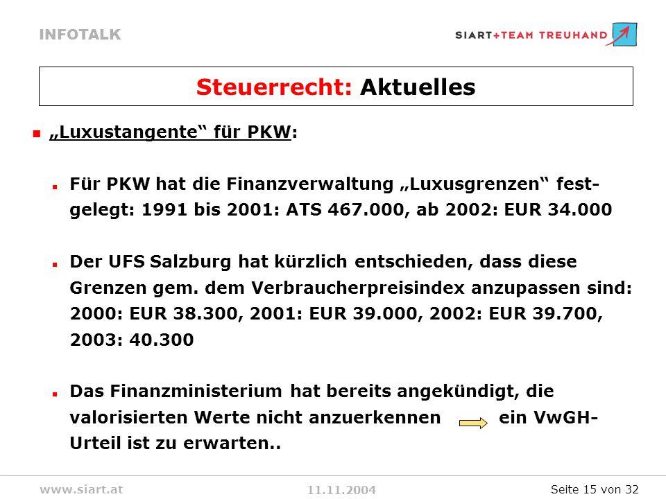 11.11.2004 INFOTALK www.siart.at Luxustangente für PKW: Für PKW hat die Finanzverwaltung Luxusgrenzen fest- gelegt: 1991 bis 2001: ATS 467.000, ab 2002: EUR 34.000 Der UFS Salzburg hat kürzlich entschieden, dass diese Grenzen gem.