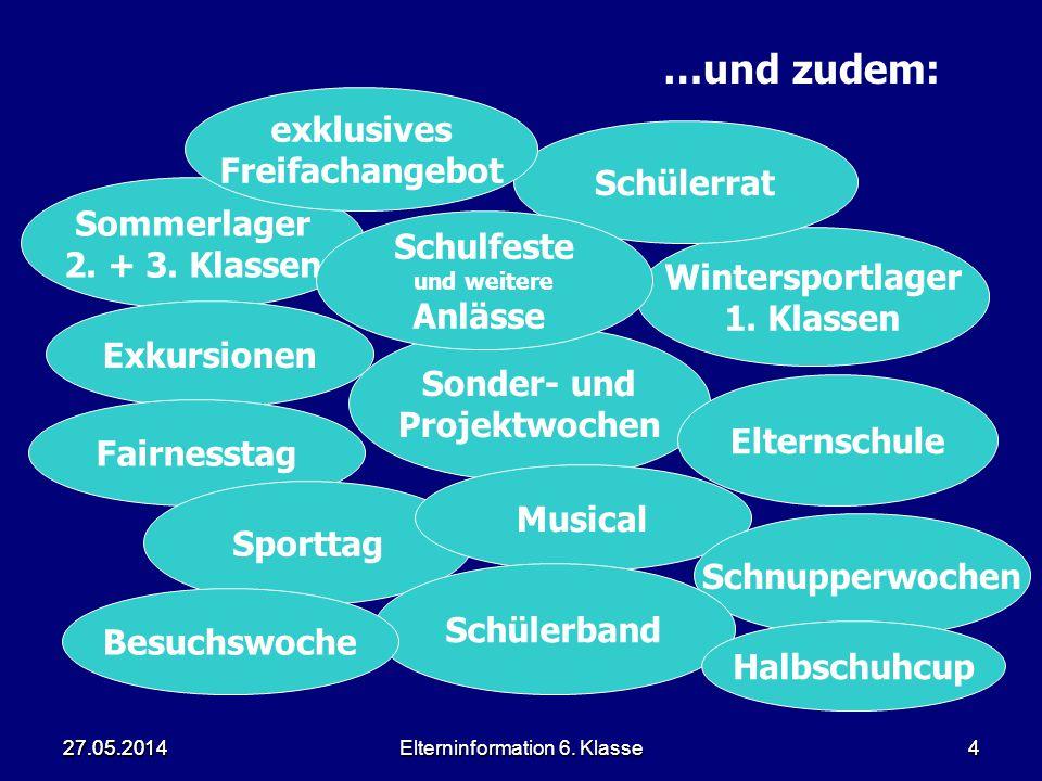 Elterninformation 6.Klasse5 Früher: Oberstufe 6.