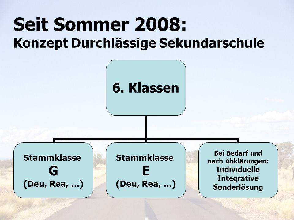 Elterninfo 6. Klasse 201110 6. Klassen Stammklasse G (Deu, Rea, …) Stammklasse E (Deu, Rea, …) Kleinklasse (individuelle Lösung) Seit Sommer 2008: Kon