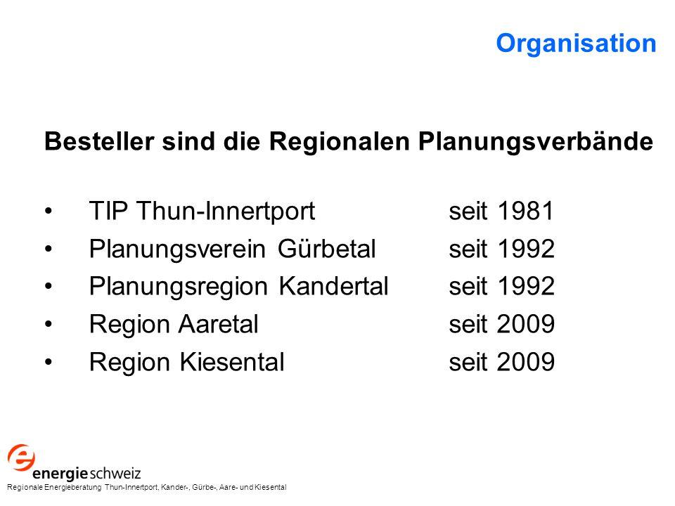 Besteller sind die Regionalen Planungsverbände TIP Thun-Innertportseit 1981 Planungsverein Gürbetalseit 1992 Planungsregion Kandertalseit 1992 Region Aaretalseit 2009 Region Kiesentalseit 2009 Organisation Regionale Energieberatung Thun-Innertport, Kander-, Gürbe-, Aare- und Kiesental