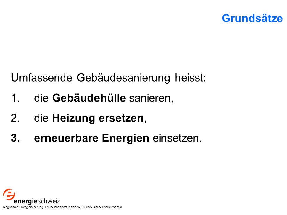 Grundsätze Umfassende Gebäudesanierung heisst: 1.die Gebäudehülle sanieren, 2.die Heizung ersetzen, 3.erneuerbare Energien einsetzen.